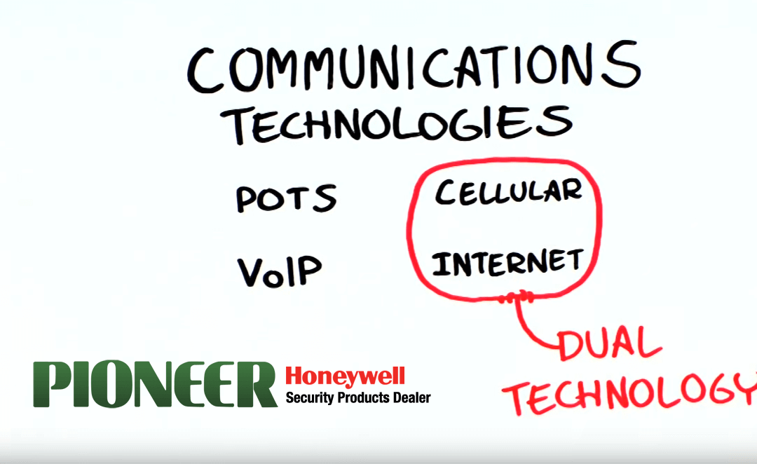 VOIP, Cellular, Internet and Your Alarm